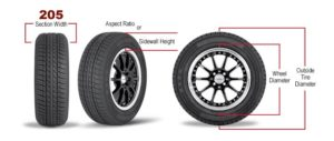 Tire's width and aspect ratio