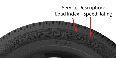 tire load index speed rating