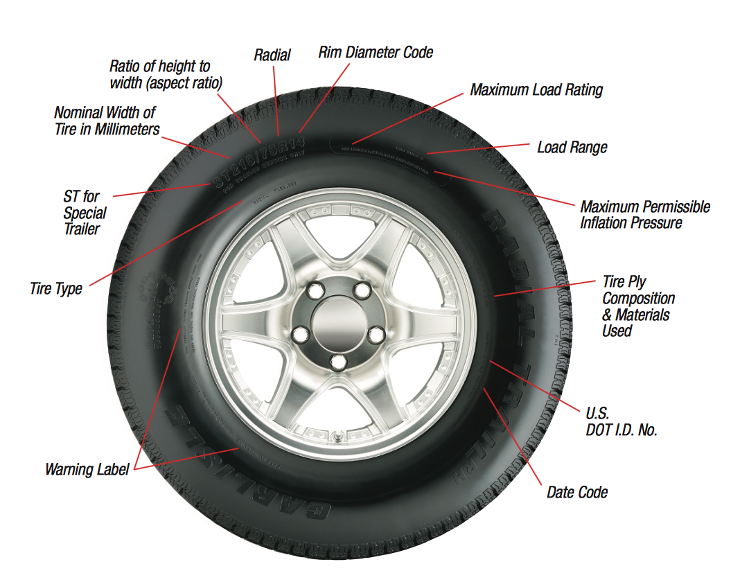 What Are The Best Horse Trailer Tires The Tires Easy Blog