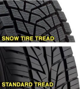 Summer Tires Vs All Season >> What S The Difference Between Winter Tires And All Season