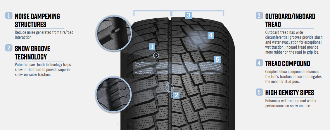 Tire Buying Guide >> Cooper Rolls Out the New Discoverer True North Tire for Winter