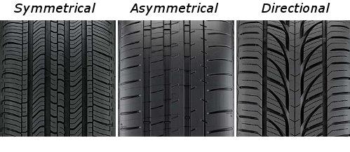 Tire Wear Chart >> Directional Tire Tread Patterns | Tires-Easy.com
